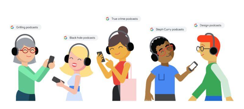Google Suche für Podcasts optimiert