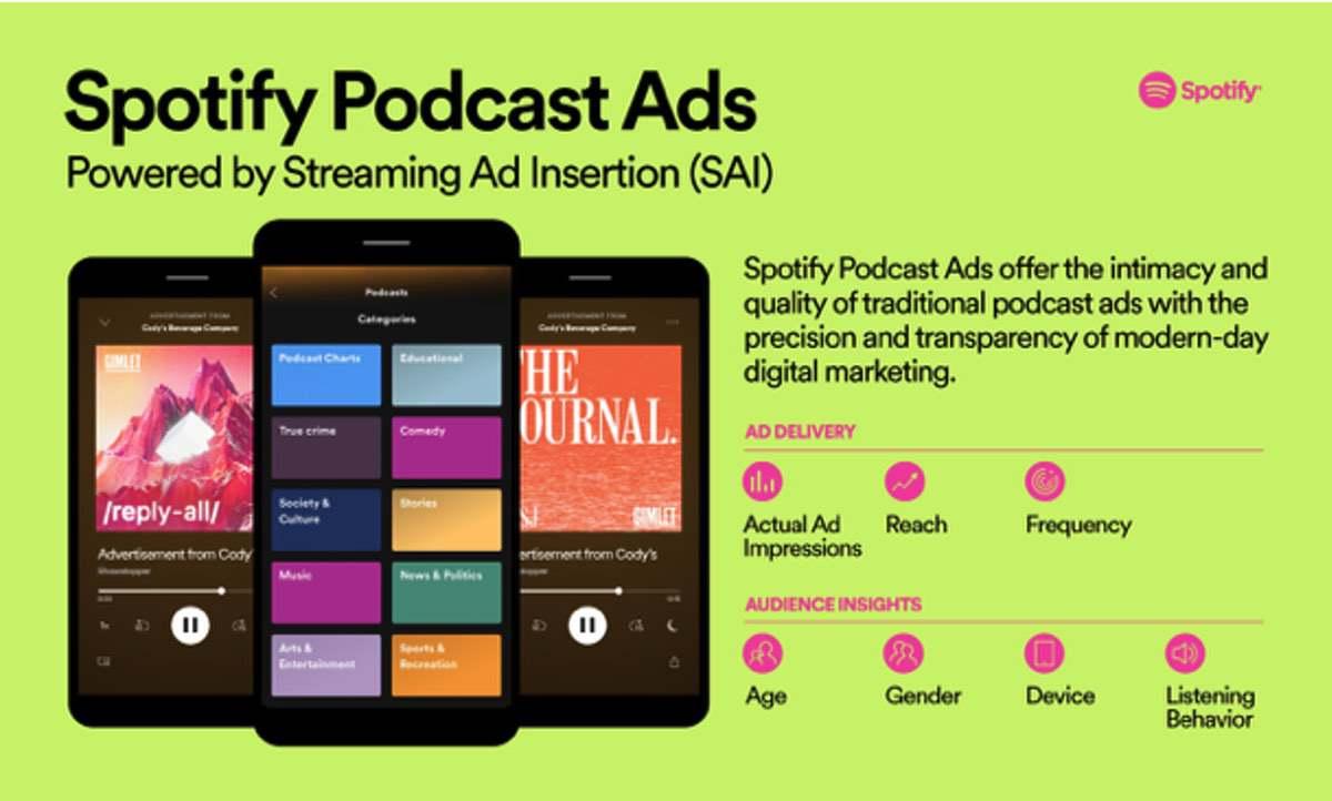 Gezielte Werbung in Podcasts auf Spotify