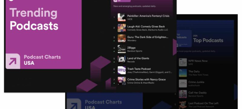 spotify podcast charts