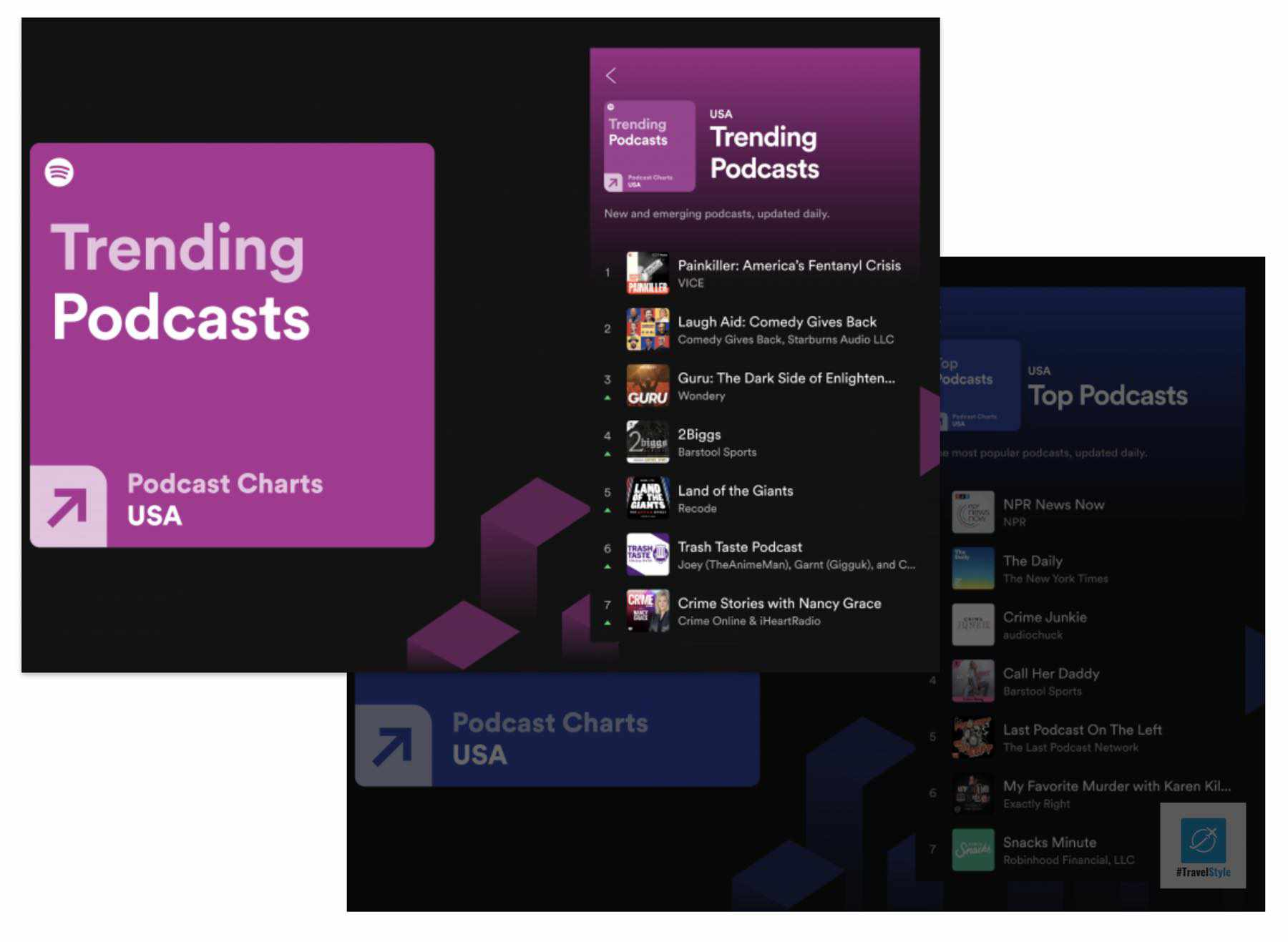 Neue Podcast Charts Spotify