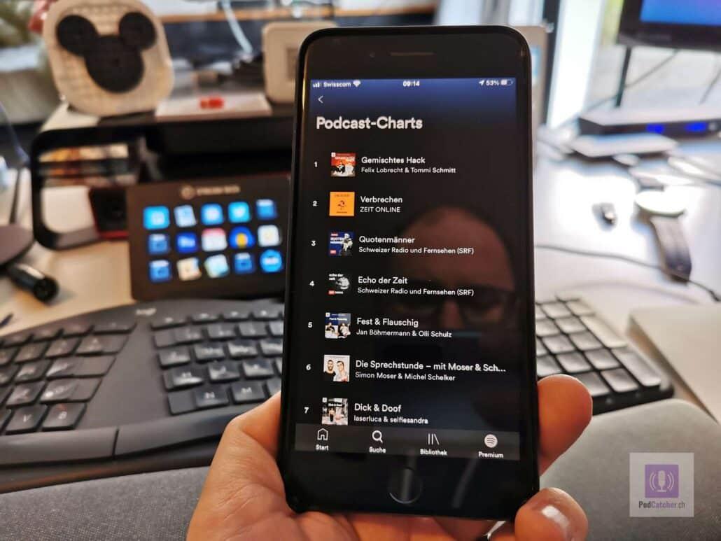 Spotify Podcast Bestenlisten - Podcast Charts